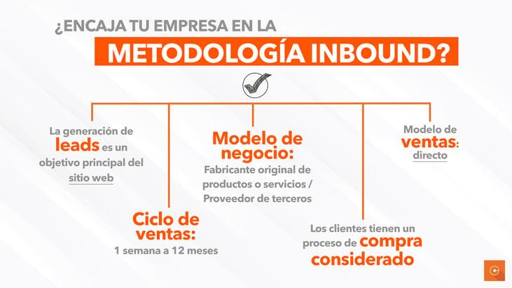2. Infografía - Encaja tu empresa en Inbound