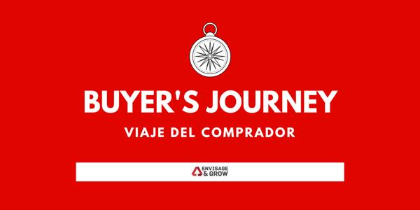 Viaje del comprador en Inbound Marketing